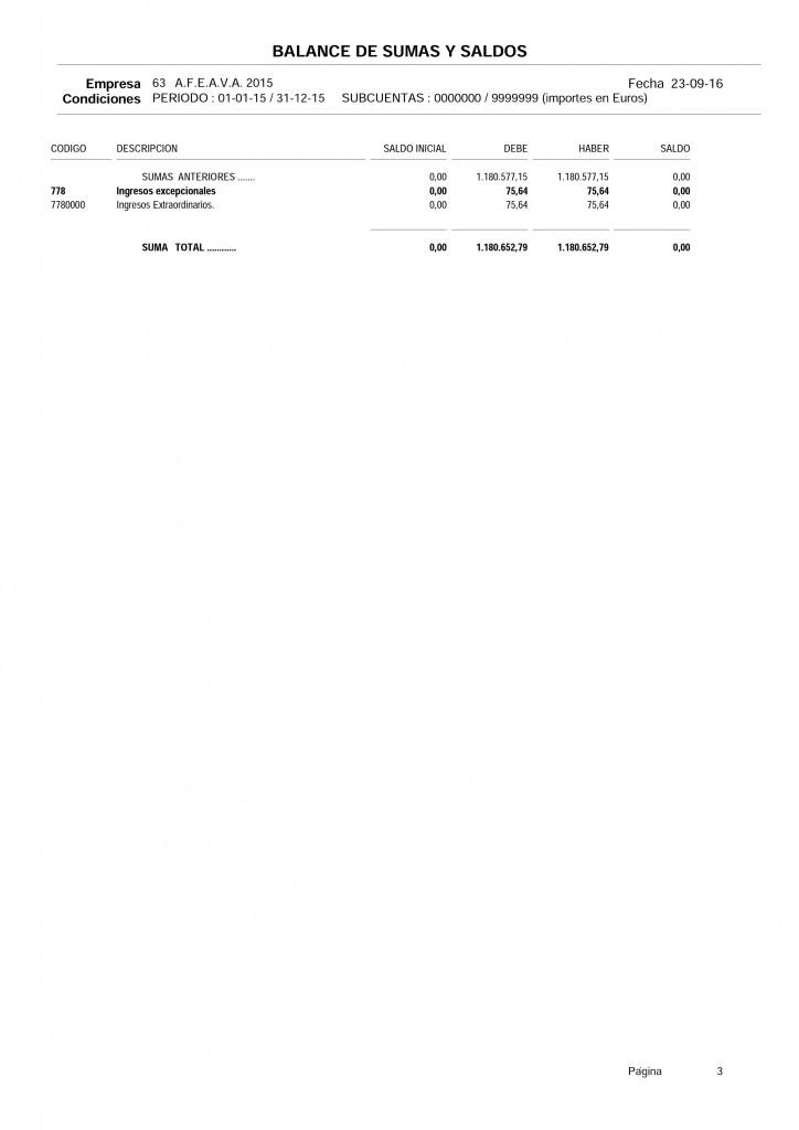 Balance de Cuentas 2015.3