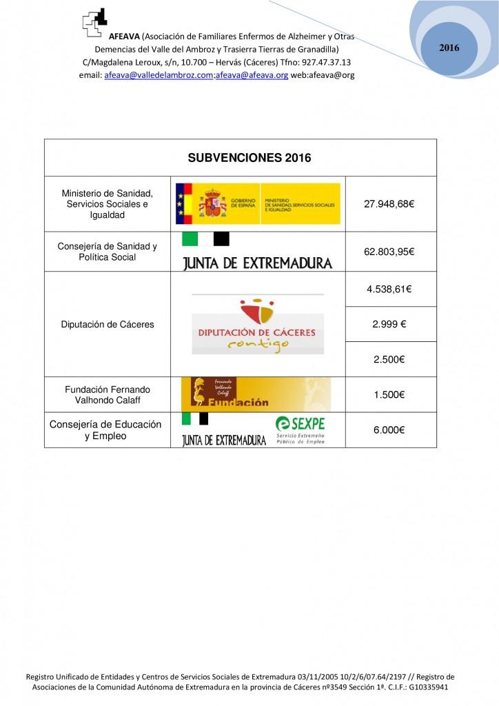 subvenciones-2016
