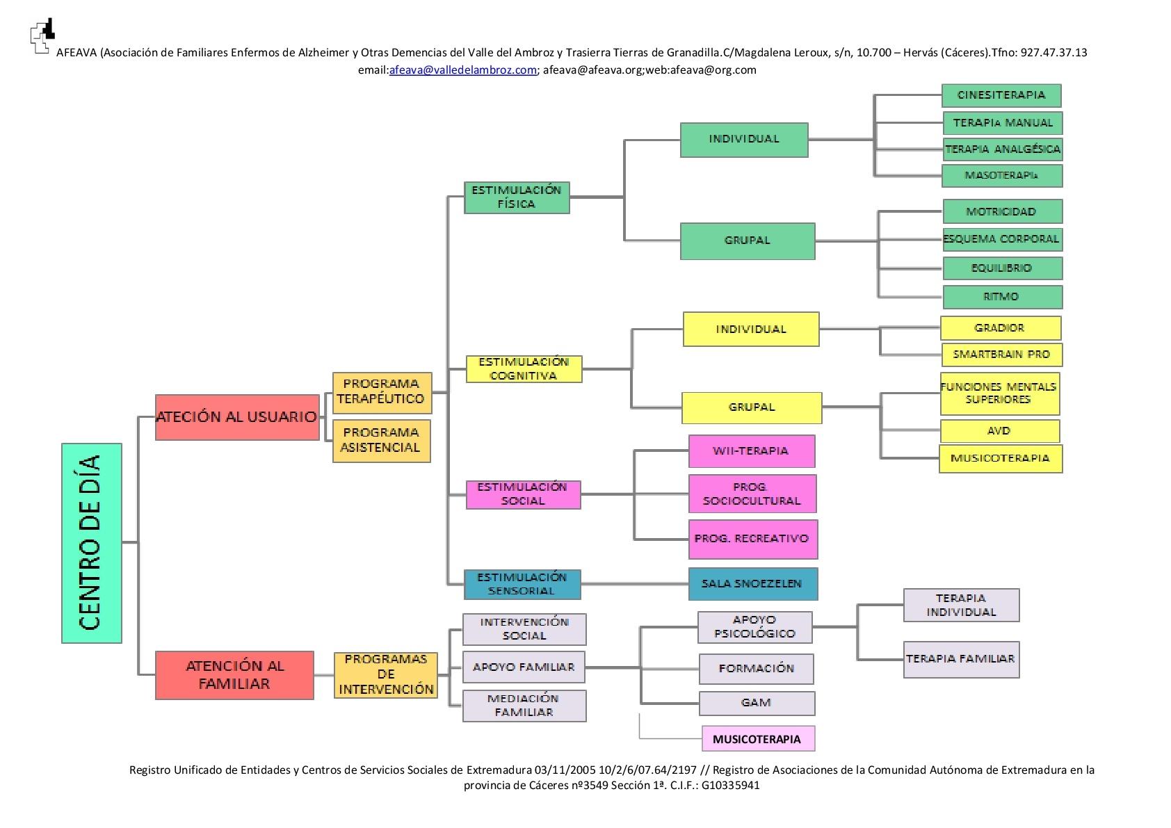 diagrama-programas-1-001