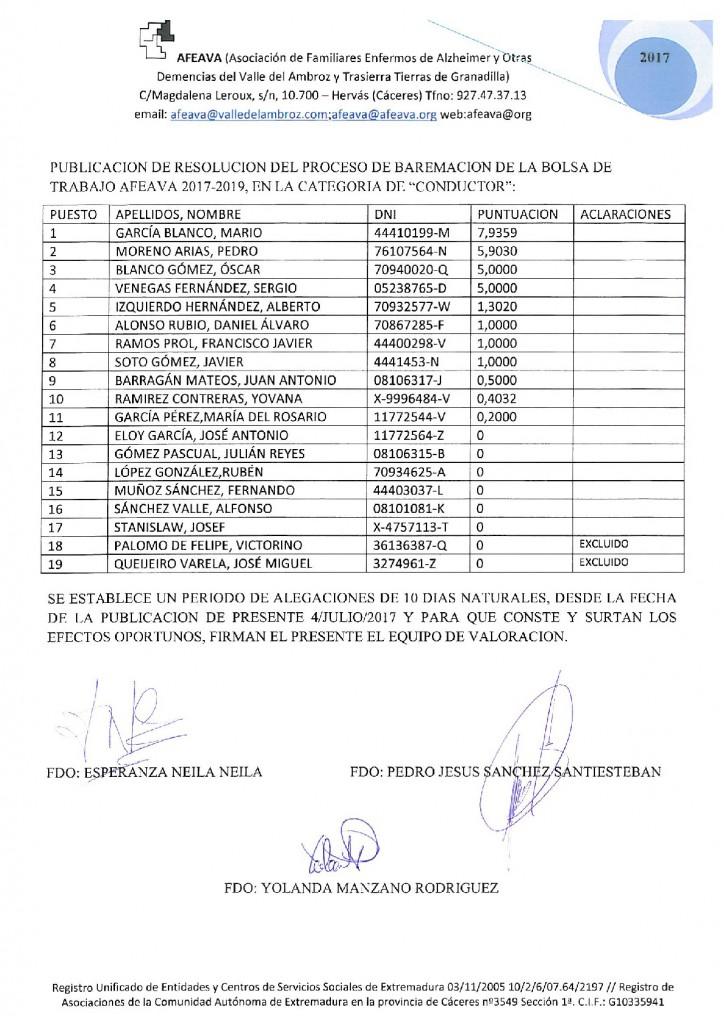 Lista Conductores